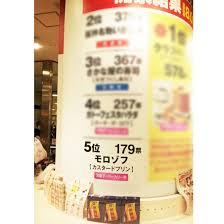 阪神百貨店_食品総選挙.jpg
